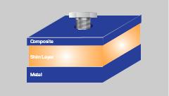 Liquid Shims for Composite Bonding in Aerospace Applications